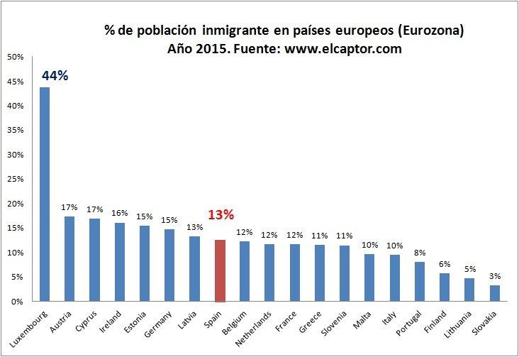 Informe-Asesoria-Economica-Inmigracion
