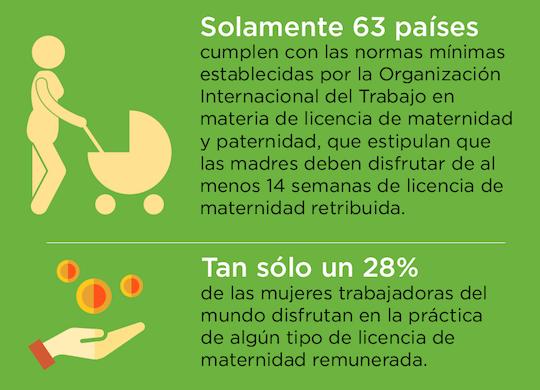 Licencia de maternidad y paternidad.